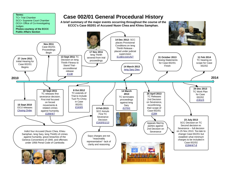 JPG_Case 002/01
