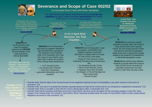 Severance & Scope of Case 002/02